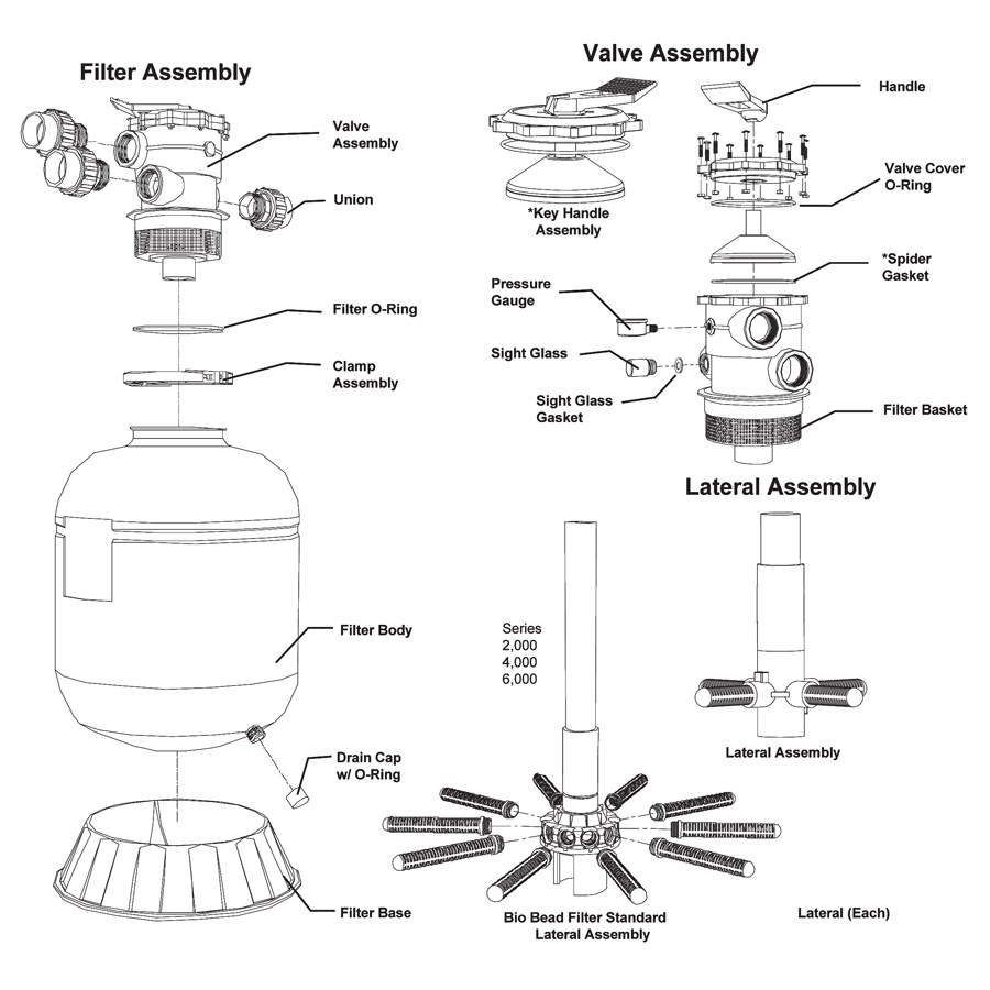 Parts of ebf bio bead pond filter replacement for Pond filter diagram